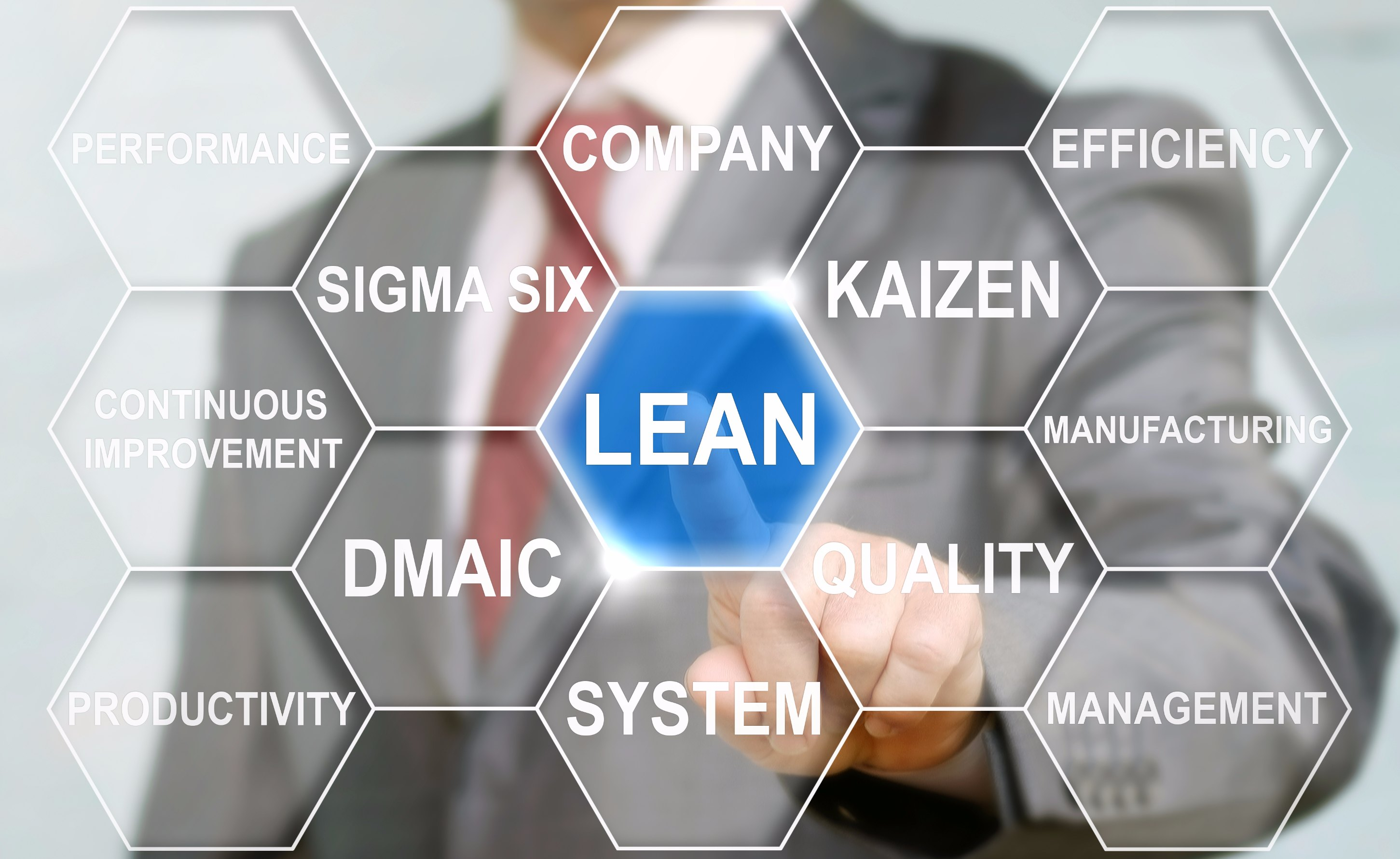 Lean Sigma Implementation